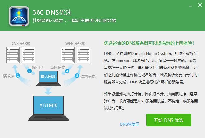 360DNS优选
