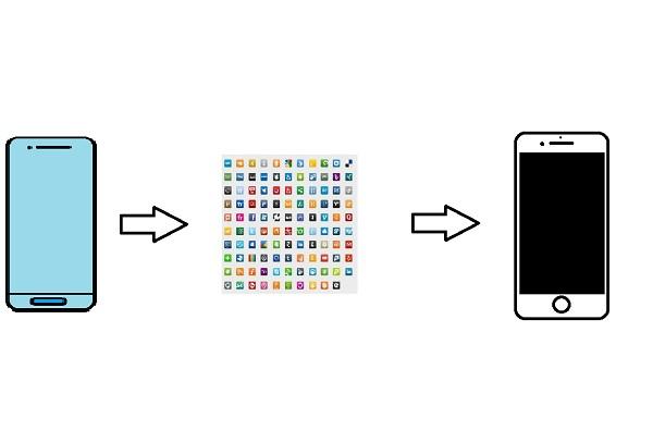 换手机哪个手机备份软件可以备份备忘录?推荐敬业签云同步便签